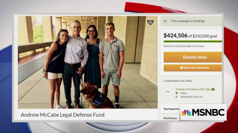 A GoFundMe page for Fmr. FBI Deputy Andrew McCabe has raised more than $400k in less than 24 hours. https://t.co/pYoSa7w3rE