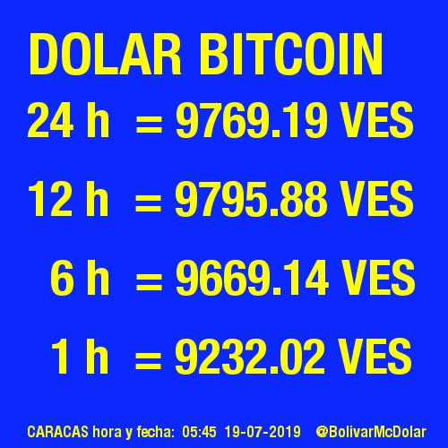 test Twitter Media - Dolar Bitcoin https://t.co/O0UcGUWUvH
