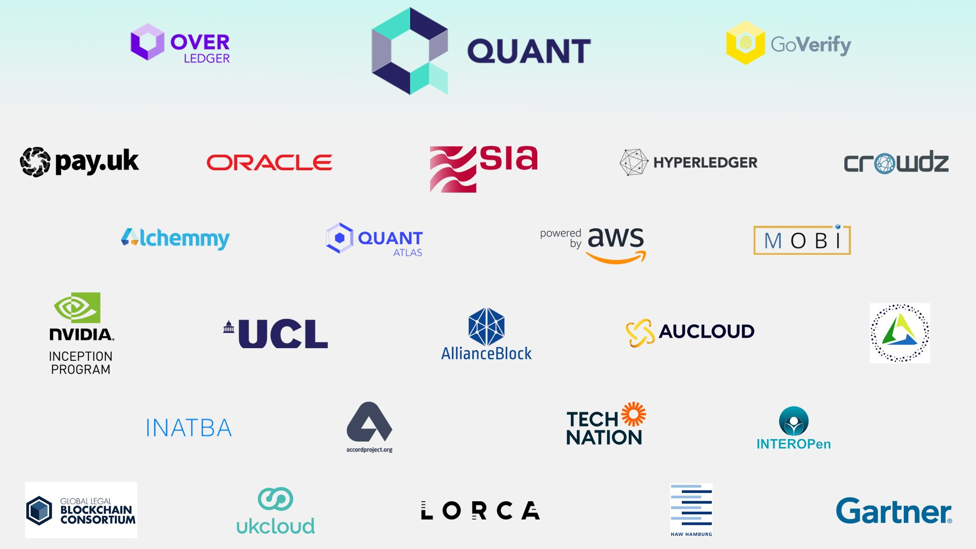 Imagine there was a project facilitating the mass adoption of #blockchain for enterprise, governments and Central Banks..  Imagine if that project had a token where all the volume from mass adoption moved through it..  How valuable would that token be?  $QNT $IDEX #crypto #DLT https://t.co/l42mu83YpV