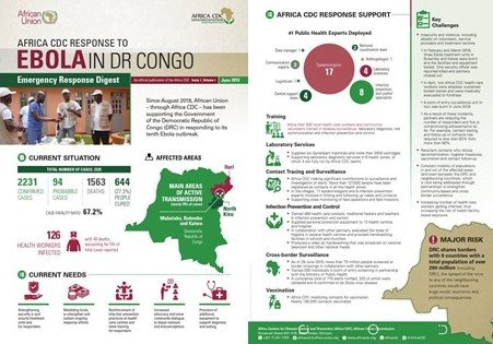 test Twitter Media - As this new 'Emergency Response Digest' shows, @AfricaCDC is providing remarkable support to the #Ebola response in #DRC. And we are delighted to see the design work with our newest client get off to such an important start. https://t.co/pfuPfxy3Ox