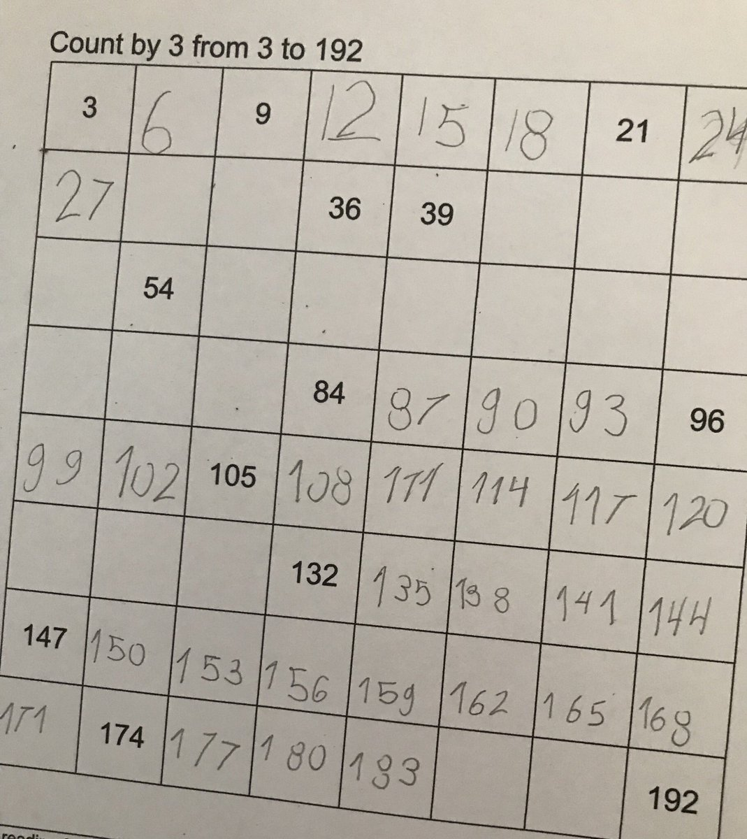 test Twitter Media - The 6yo is working on skip counting by threes. Very interesting strategy, bouncing around - thought this was easier.  She worked on this for a long time; mostly used her fingers to count. She was so proud of herself when she completed it! She is experimenting with fancy fonts 😆 https://t.co/s35RptT2Jr