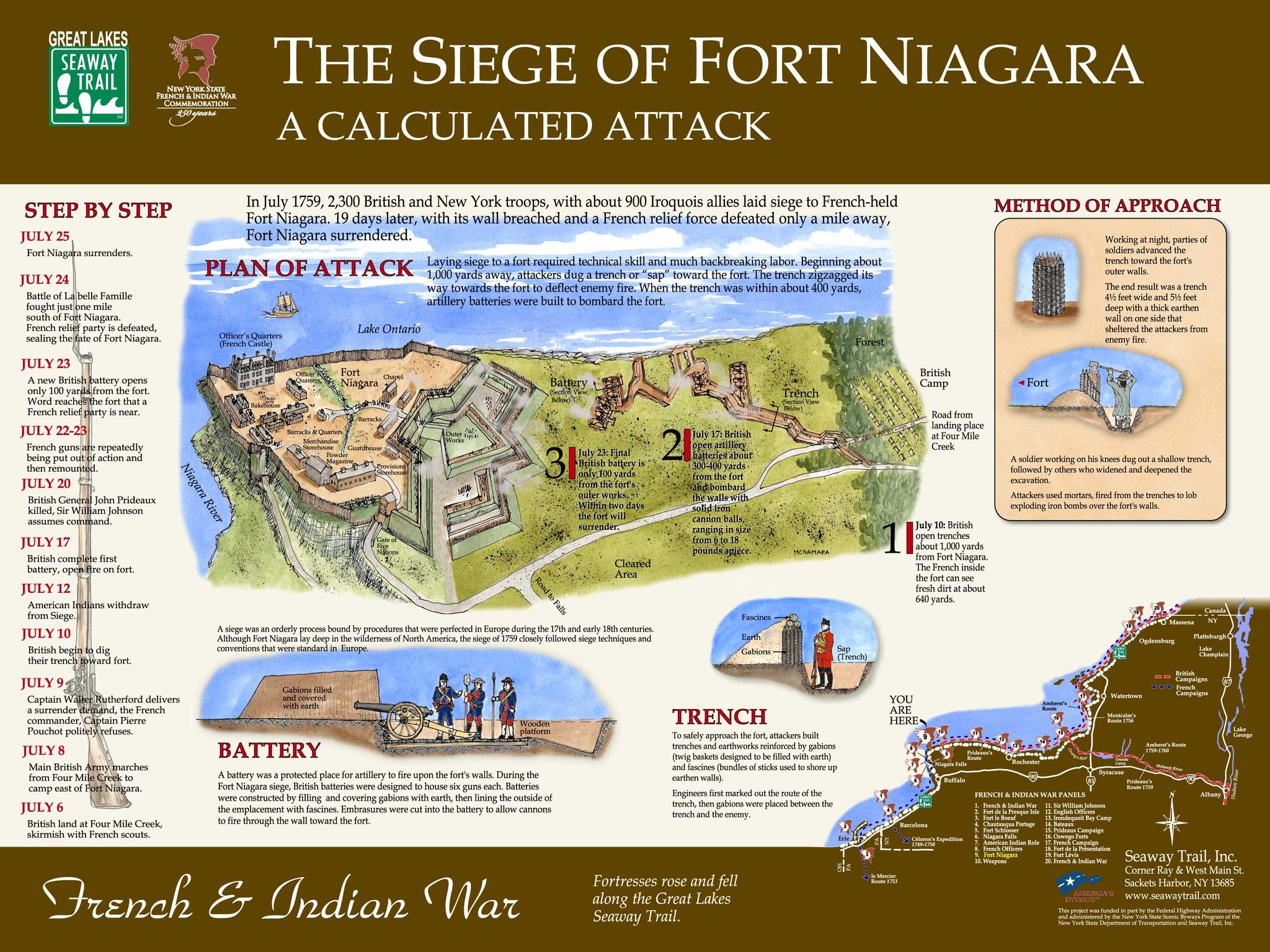 July 9, 1759: British forces work on extending their siege trenches closer toward Ft. Niagara. They had landed near Niagara at Four Mile Creek on July 6 after successfully navigating Lake Ontario undetected. https://t.co/VEsv1JQJBy