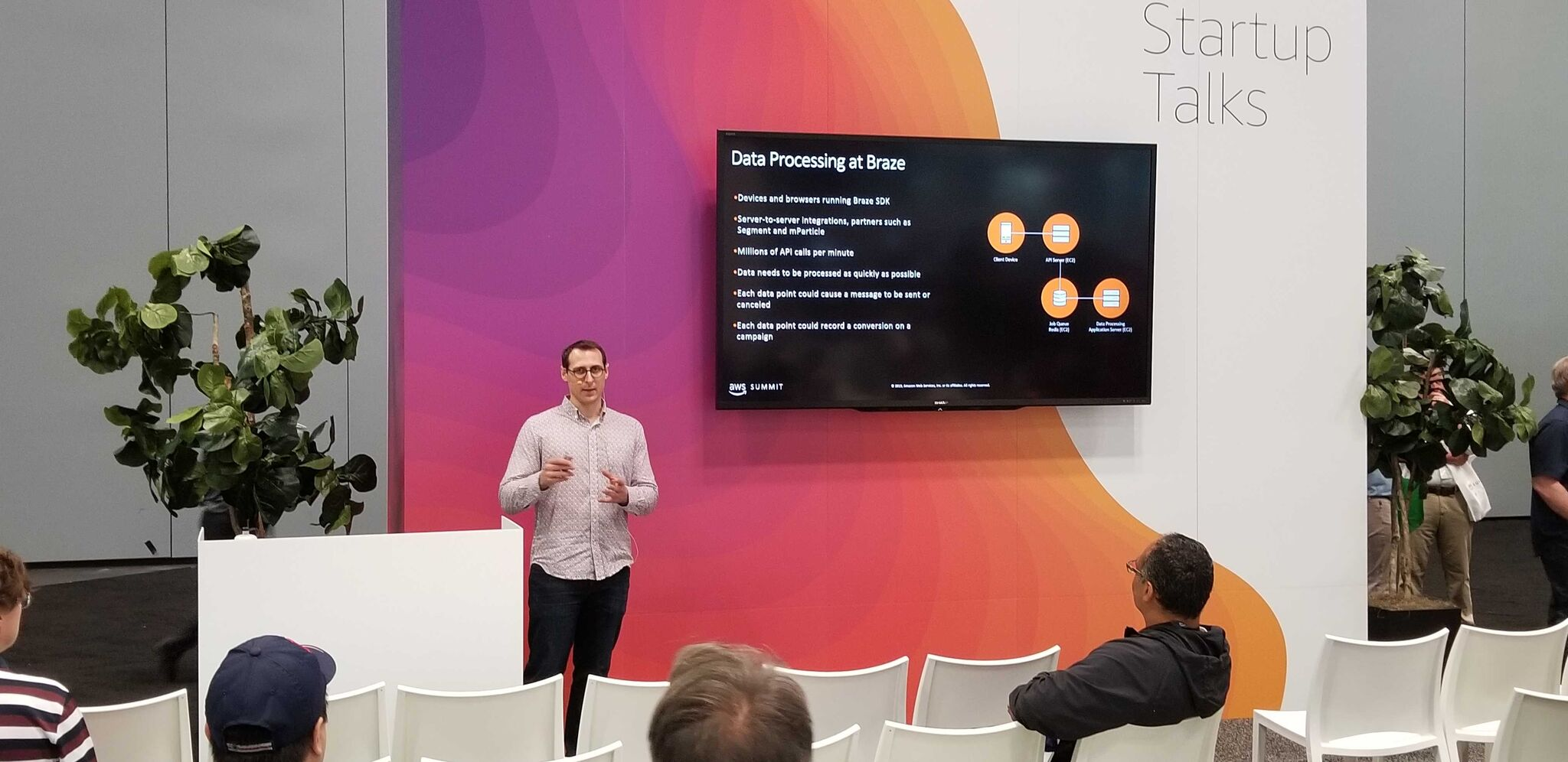 CTO & Co-Founder, @jon_hyman, talks data processing at #AWSSummit in NYC! #data #martech #tech https://t.co/Sr5hCsXmxP
