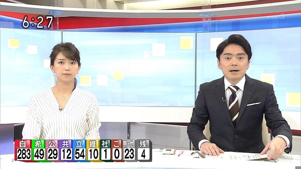 test ツイッターメディア - 明日からもまた政見放送が続いて、ザッピングもまちかども見れない…😭  選挙翌朝の開票速報バージョンが見れるのを楽しみに乗り切ろう!! #おはよう日本 #高瀬耕造 #まゆ造 #和久田麻由子 #わくまゆ https://t.co/nsydtVBzAq