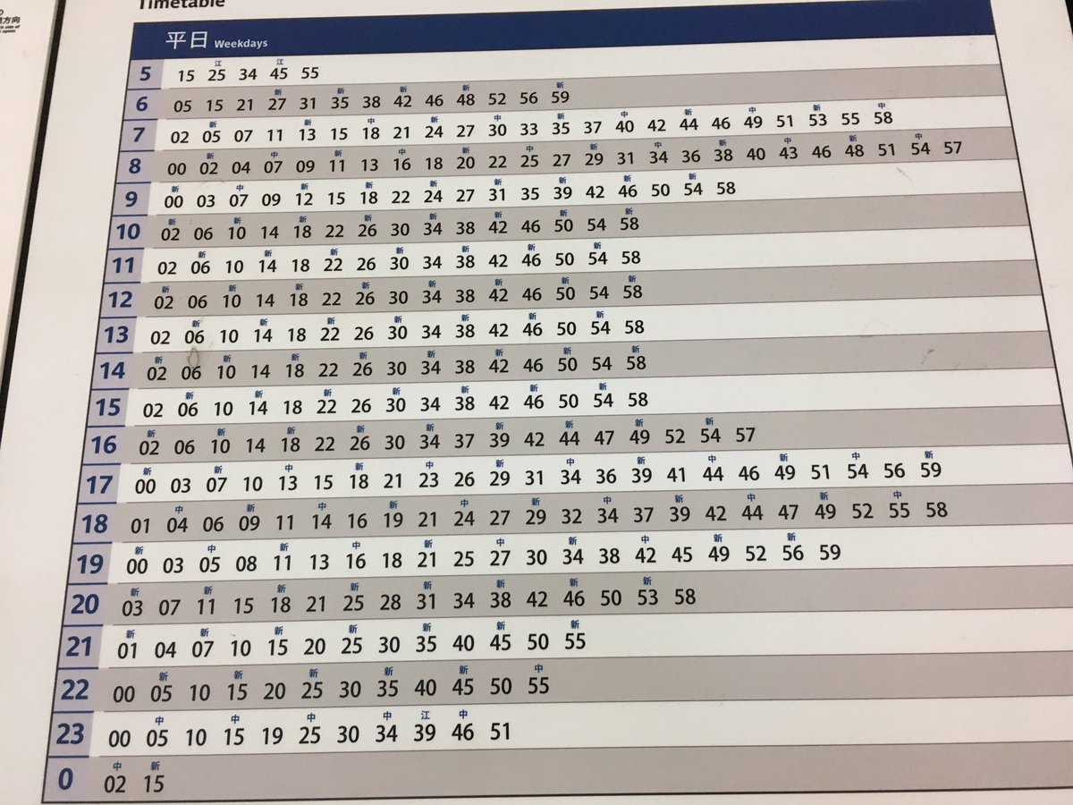 test ツイッターメディア - 御堂筋線と大阪環状線のどちらが電車の本数が多いのやろう? https://t.co/ZwqrYAjx5A
