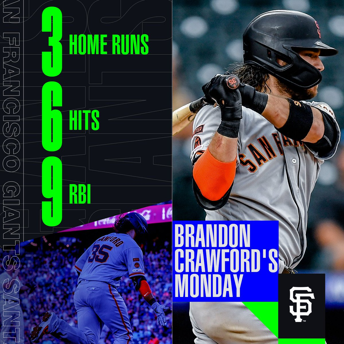 RT @MLBStats: .@bcraw35's Monday was better than your Monday. https://t.co/t96uHqjtPm