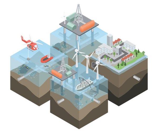 test Twitter Media - Groene #waterstof kan huishoudens op een duurzame manier van energie voorzien. @flamcogroup en HSF ontwikkelen waterstoftechnologieën en gaan deze nu op reeële schaal testen in The Green Village van de @tudelft. @TheGrnVillage #NLinnovatief #duurzaam https://t.co/gGzFaiuVJL https://t.co/WEXQ2WUjQt