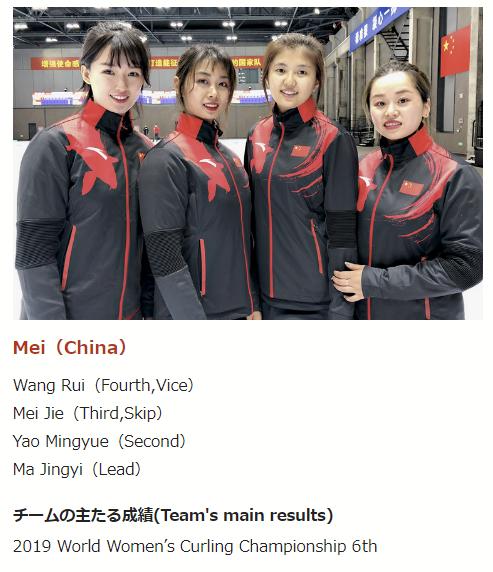 test ツイッターメディア - どうぎん #カーリング クラシック。中国チームのプロフィールが更新されました。 女子のメイ・ジエ(梅傑)の布陣は先の世界選手権と同じ。メイがサード、ピョンチャン五輪MD代表のワン・ルイがフォース・バイスに入ります。 https://t.co/L3FMkBYc5d