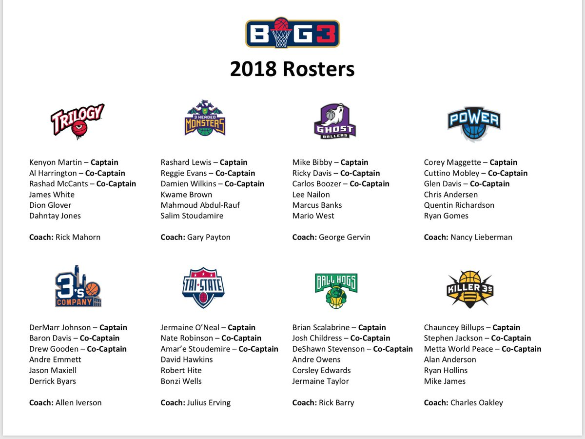 10 cities, 48 players, Hall of Fame Coaches, 4 Games for the price of 1. Tickets on sale 4/20... https://t.co/zRQbResZkU