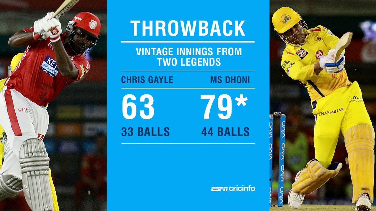 RT @ESPNcricinfo: Which innings did you enjoy more? https://t.co/HoUWiclOqu