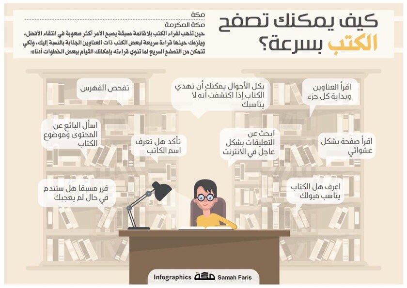 RT @Acc_Safar: 📝   كيف يمكنك تصفح الكتب بسرعة؟   #كيف_النت_معك_اليوم https://t.co/h1vTa45Hkx