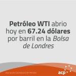 WTI abrió hoy en 67.24 dólares por barril en la Bolsa de Nueva York #ACP #PreciosPetróleo https://t.co/U6UrkmvxCA