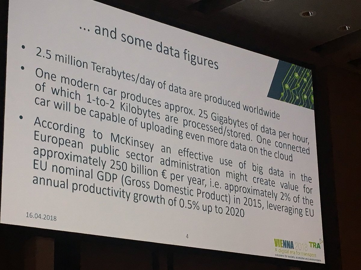 test Twitter Media - One modern car produces aprox 25 Gigabytes of data per hour... #bigdata #transport @TRA_Conference #tra2018 https://t.co/16bk879kMW