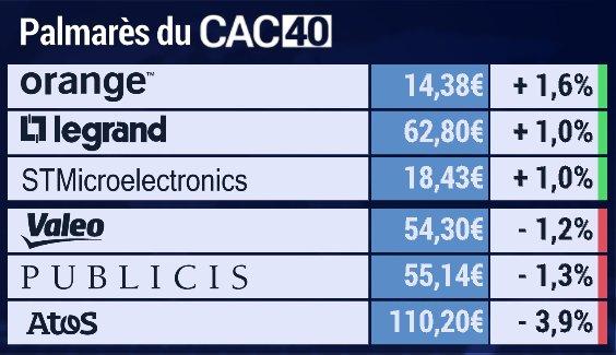 #CAC40