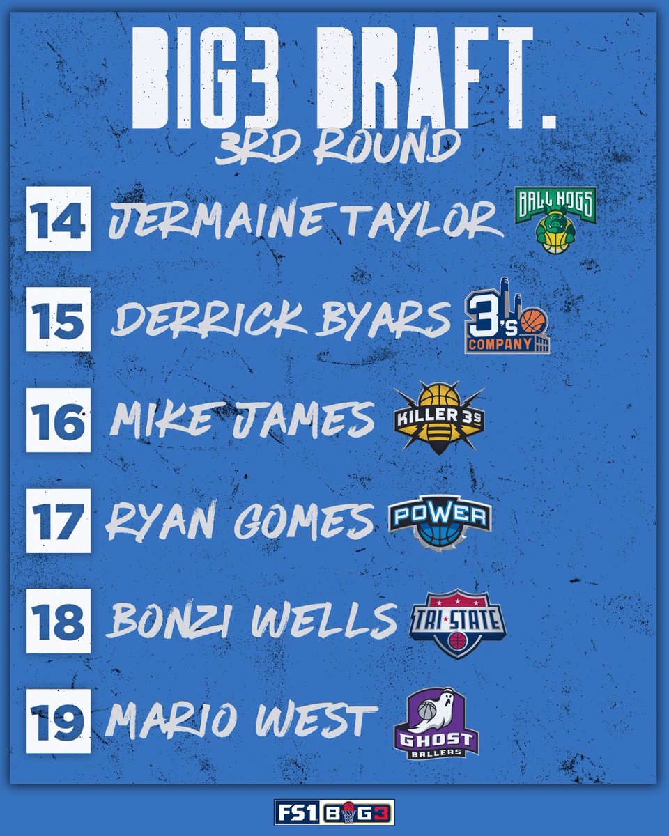 RT @FS1: The #Big3Draft is in the books.  LET'S HOOP https://t.co/oVdcyqDm9q