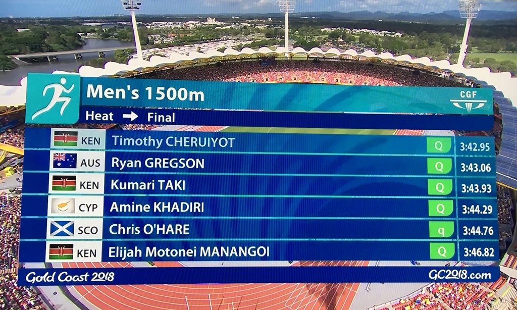 Line-up of the Men's 1500m FINAL tomorrow.  #GC2018Athletics #GC2018 #AthleticsAfrica https://t.co/x0WQP3kfic