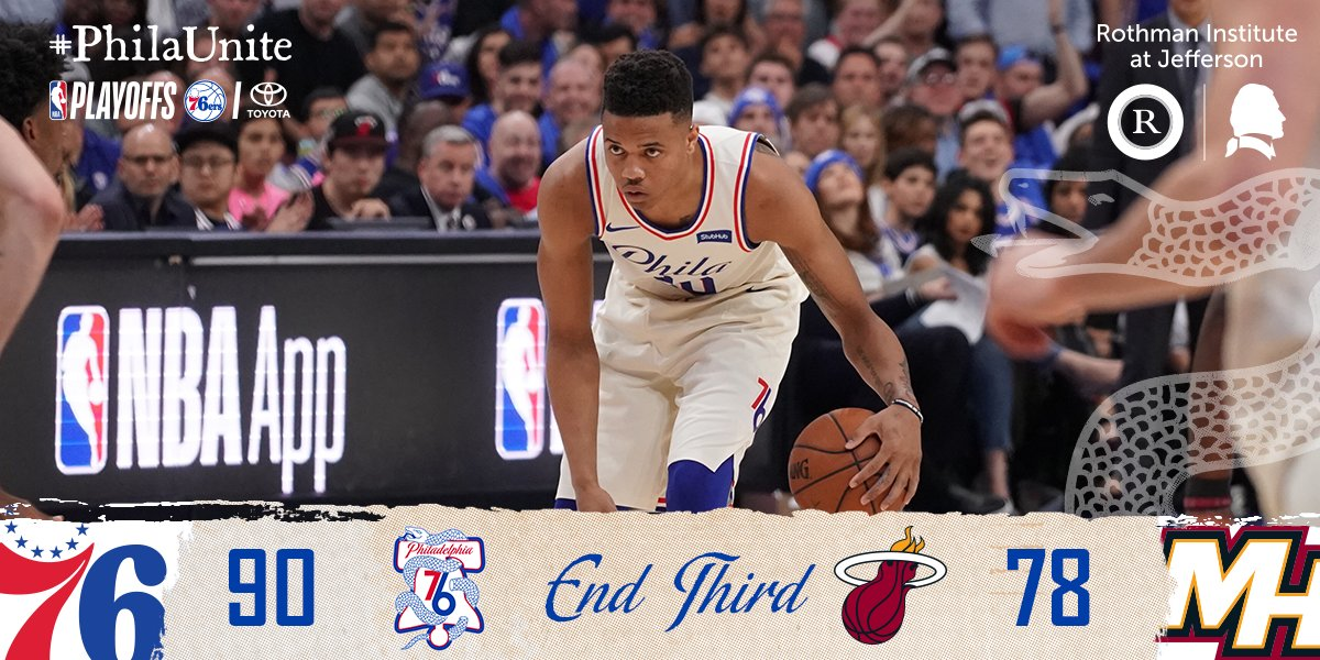 Leading as we enter the fourth. https://t.co/YZlCLPYRHw