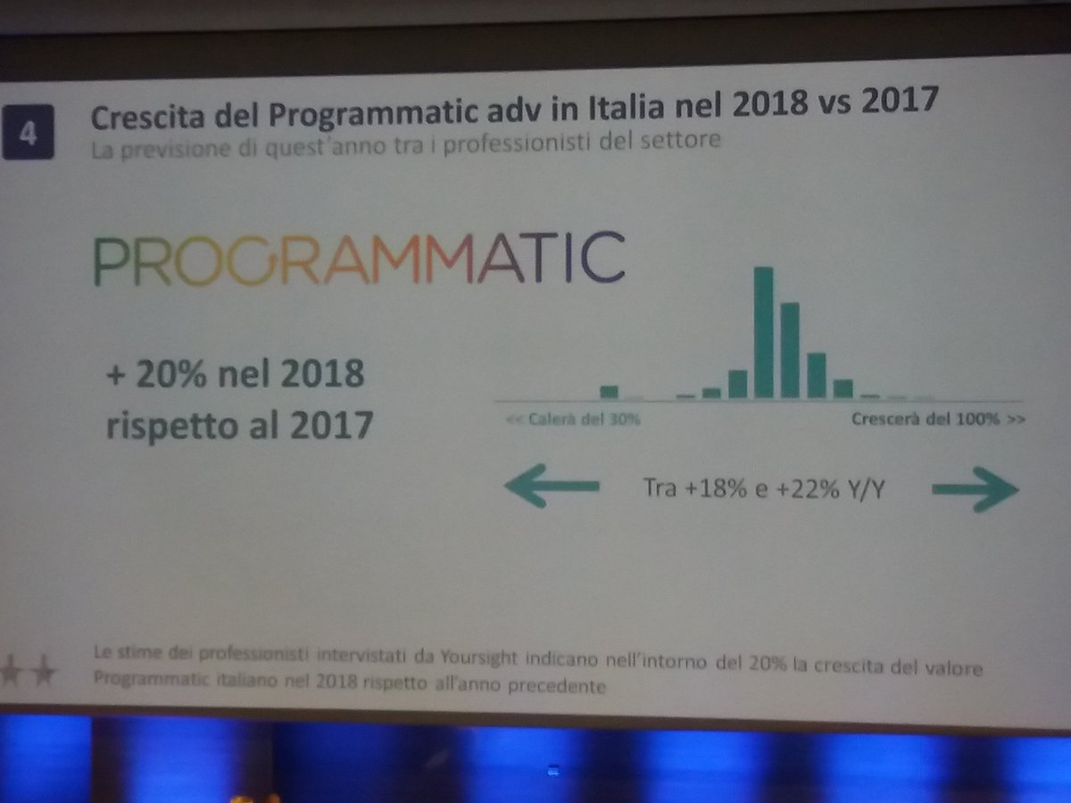 #programmaticdays2018