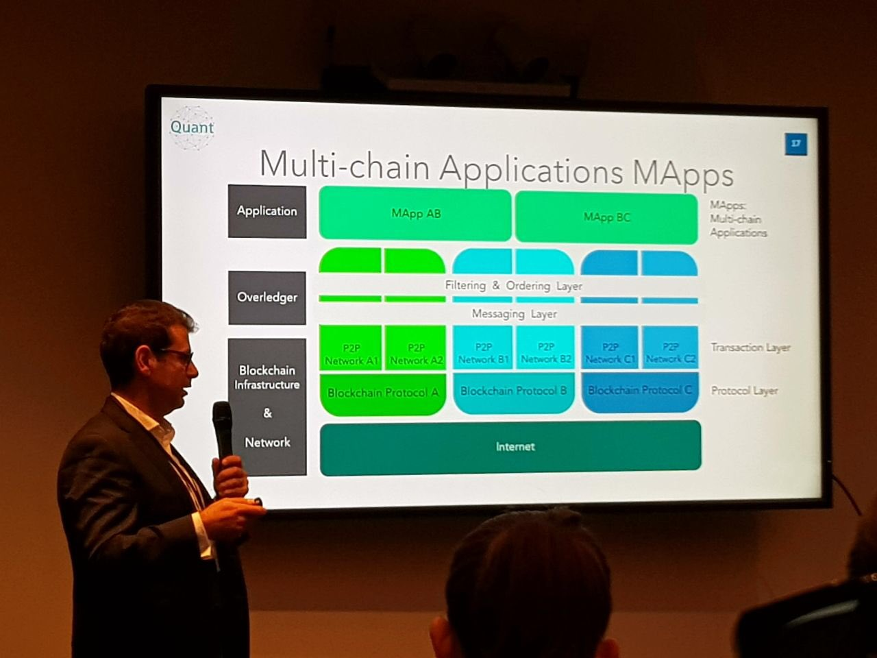 What's the difference between a #DApp and a MApp? DApps operate on a single #blockchain & protocol. MApps are multi-chain and multi-protocol. Gilbert @gverdian speaking at the @Cisco and @uclcbt Blockchain Unchained event at @IDEALondon https://t.co/GH6JrK0hdt