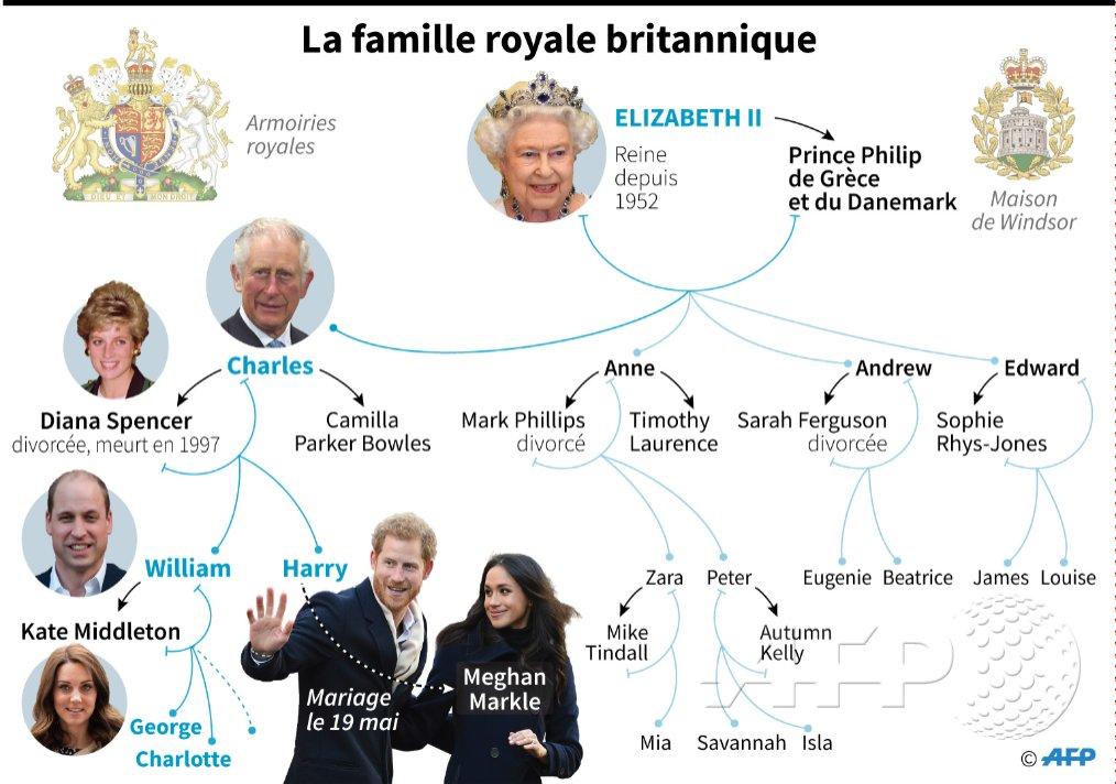le mariage du prince harry avec l 39 am ricaine meghan markle se tiendra dans tout juste un mois. Black Bedroom Furniture Sets. Home Design Ideas