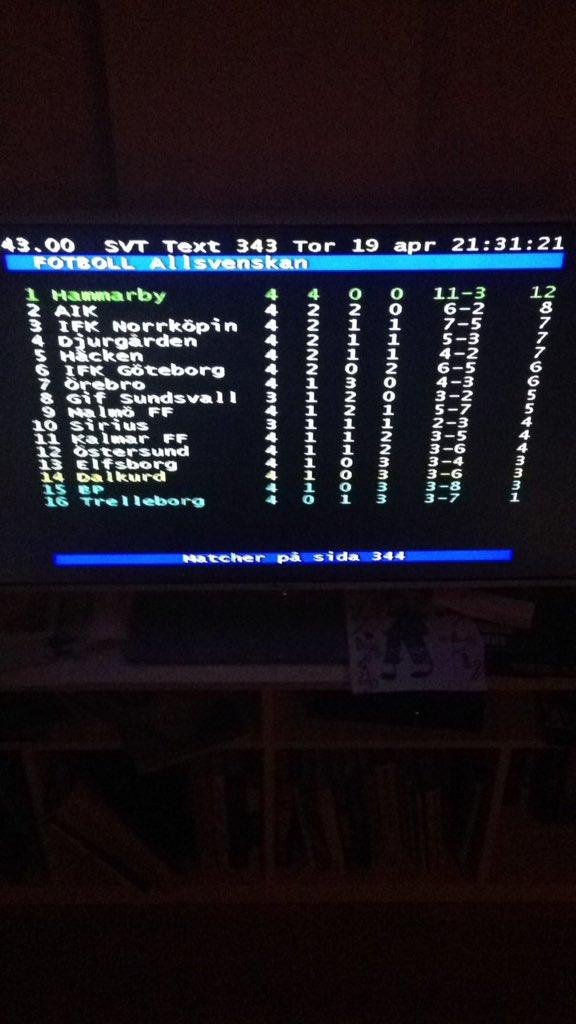 #Allsvenskan