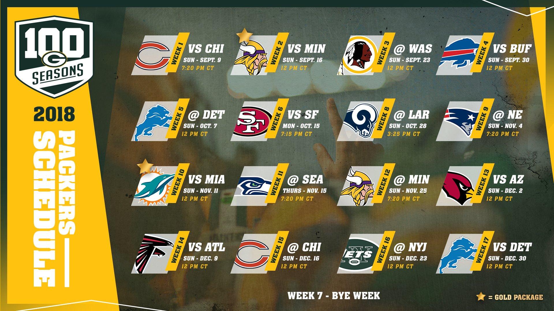 The 2018 Green Bay #Packers schedule is set!  ��: https://t.co/11LbDm9kMY   #ScheduleRelease2018 #GoPackGo https://t.co/8Se6m8MRZ6