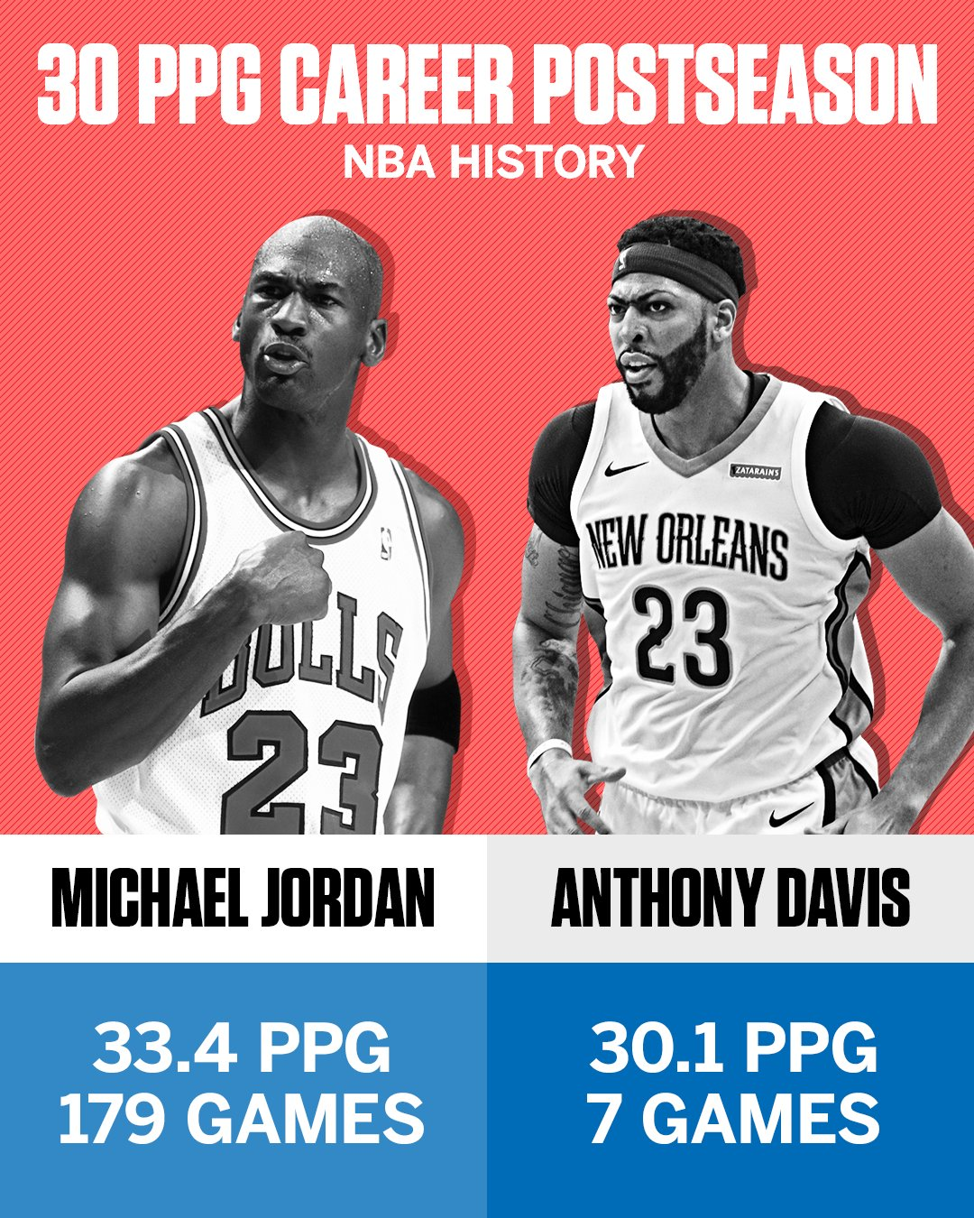 Anthony Davis and Michael Jordan.  That's the complete list. https://t.co/IAKaZX8s6X