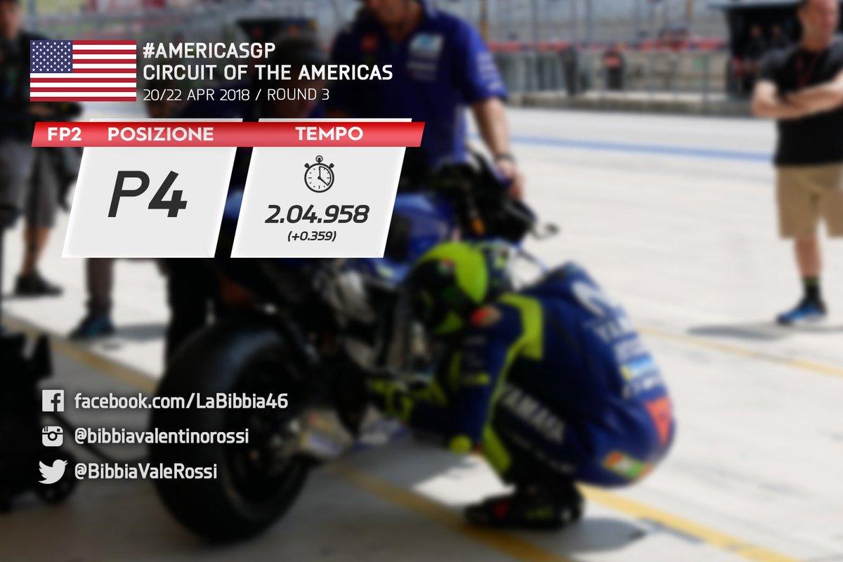 #AmericasGP