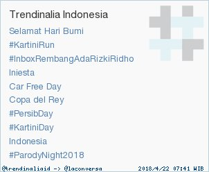 Trend Alert: #InboxRembangAdaRizkiRidho. More trends at https://t.co/OMCuQPRWwL #trndnl https://t.co/QsYK9IaYZz