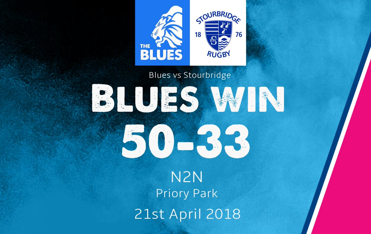 test Twitter Media - An incredible performance by the Blues in the last home game of the season!! A try fest!! #macclesfield #backingmacc #cheshirerugby https://t.co/knGpbSRYeV