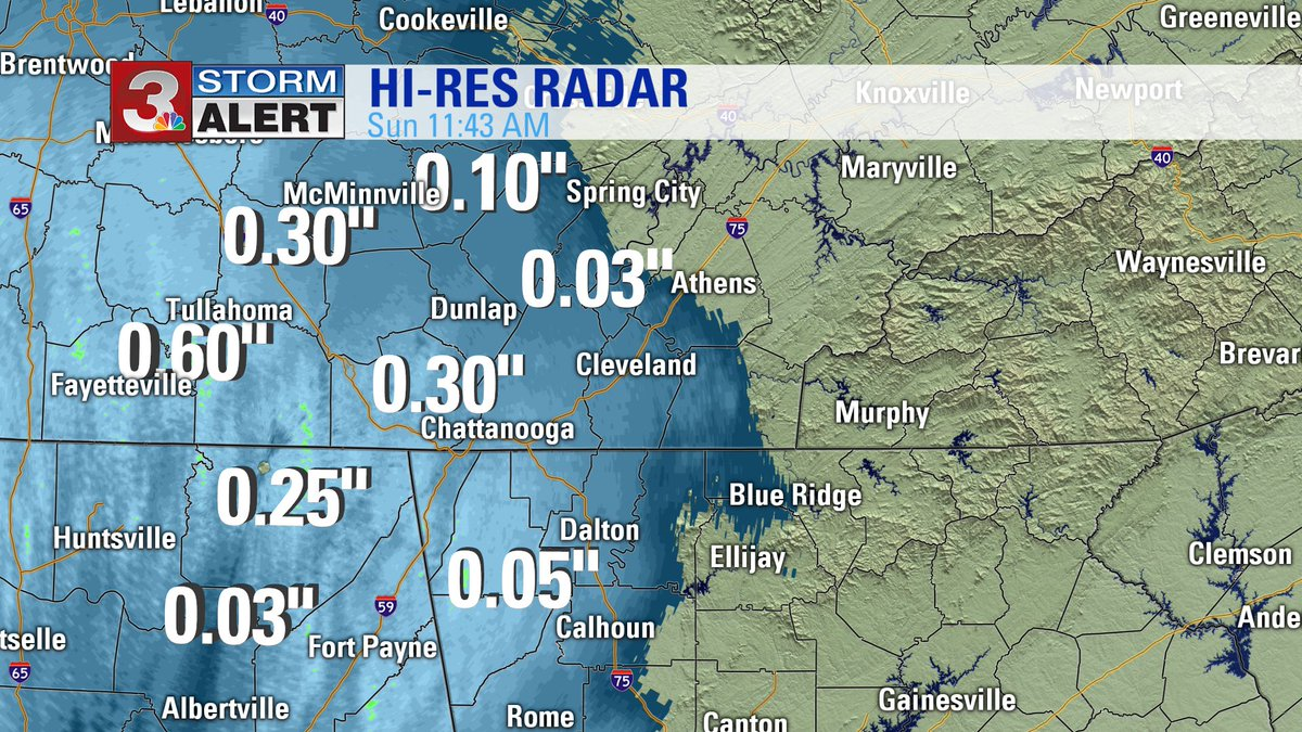 Here at WRCB we've picked up 0.25