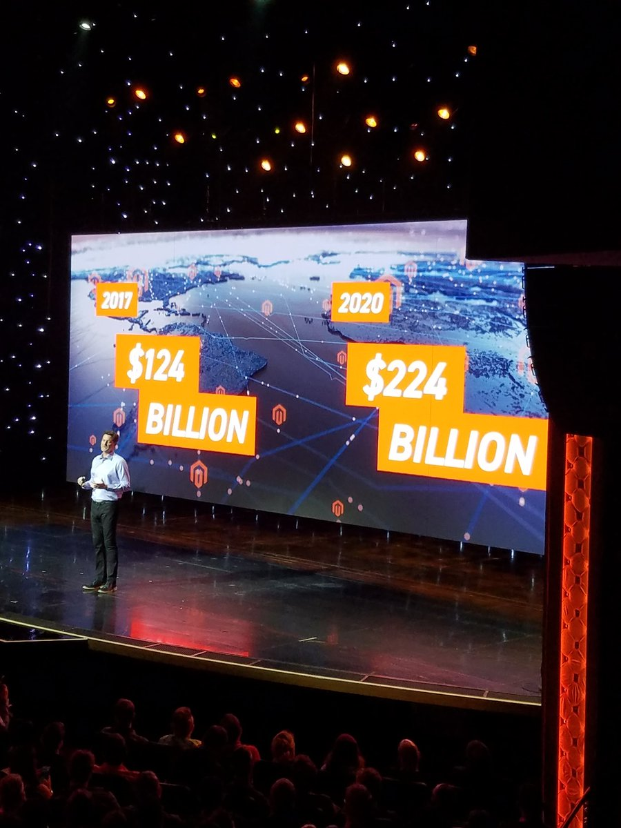magento: $124B transacted on the platform last year will grow to $224B by 2020 #MagentoImagine @mklave1 https://t.co/8hwHiTtQ55