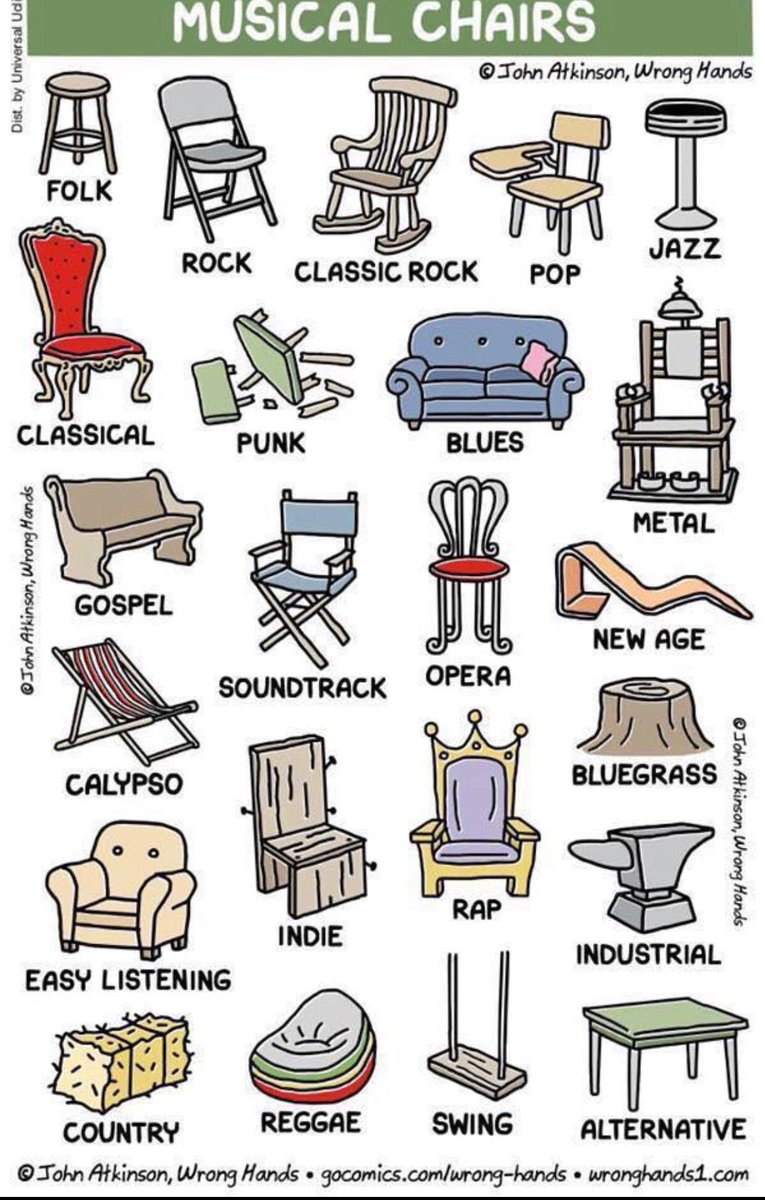 test Twitter Media - RT @playinglesshurt: Brilliant: musical chairs! by John Atkinson #music https://t.co/wLoiR8kRI2