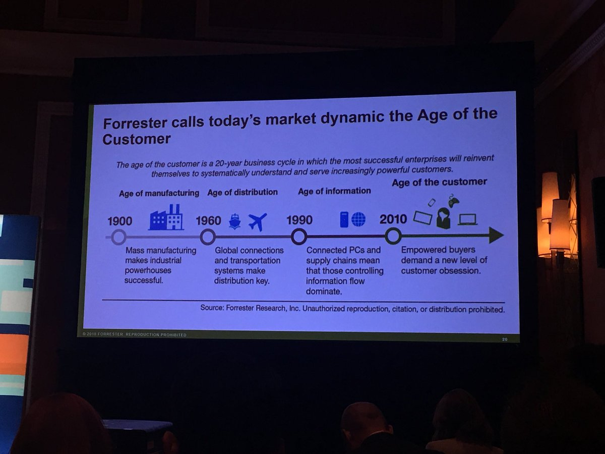 wearejh: The age of the customer @forrester #Magentoimagine https://t.co/cTiujupJe5