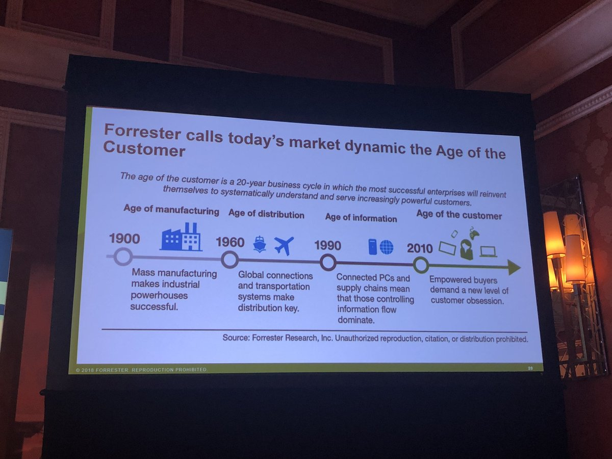alexanderdamm: Age of the customer by @forrester @john_bruno #MagentoImagine https://t.co/u8KeML2xnx