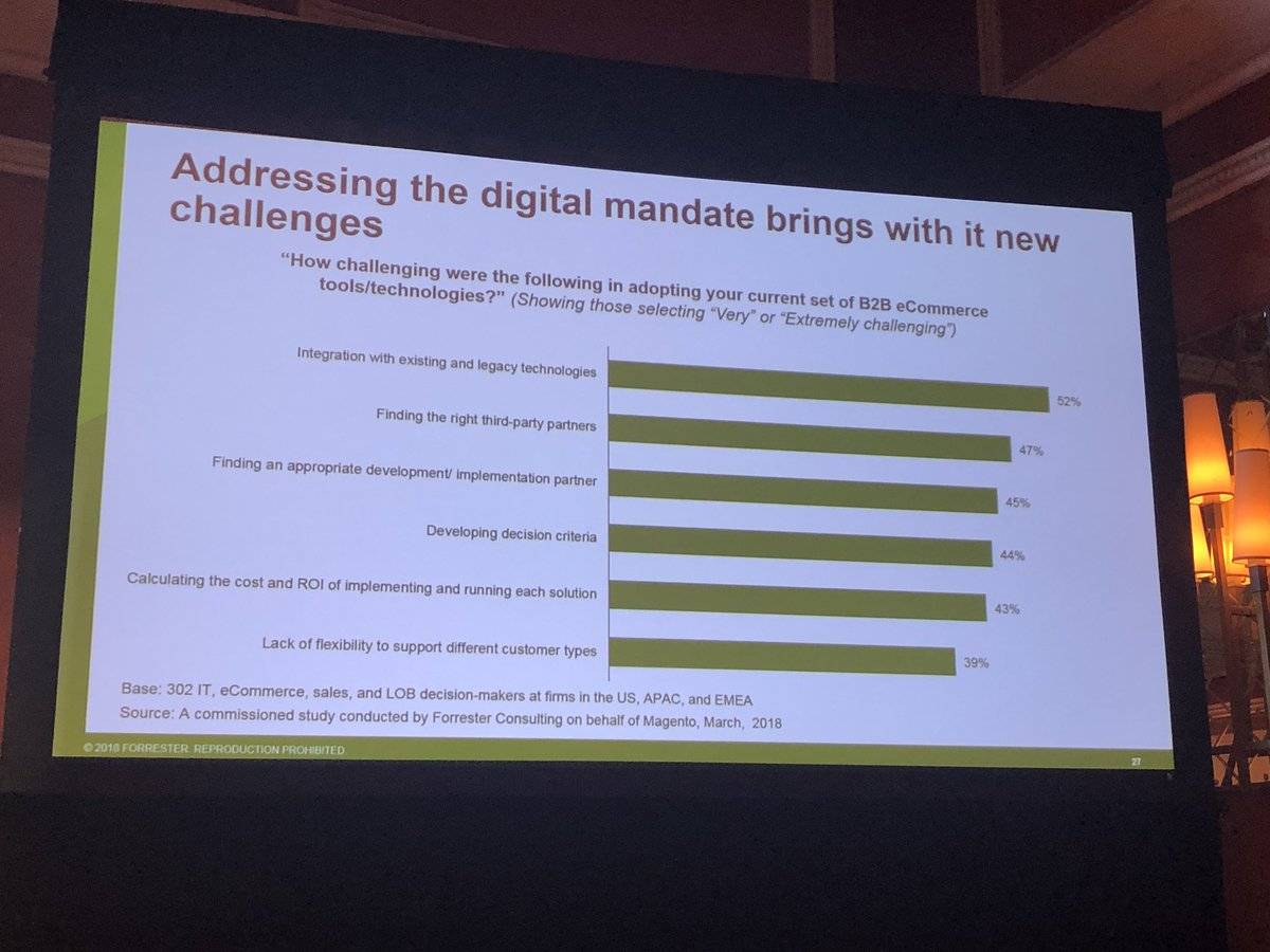 alexanderdamm: These are the top challanges to drive B2B ecommerce by @forrester #MagentoImagine #b2becommerce https://t.co/iIjXYHSV0r