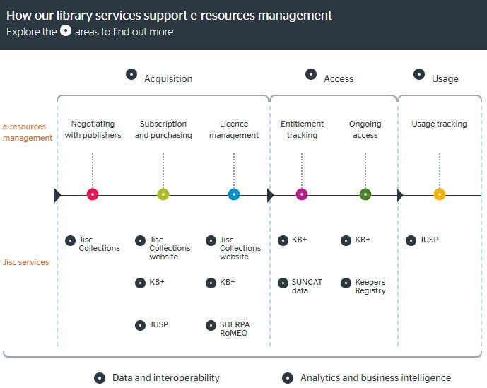 test Twitter Media - How we're supporting e-resources management... https://t.co/bMqICSqqFx https://t.co/b4RKdtRpw6