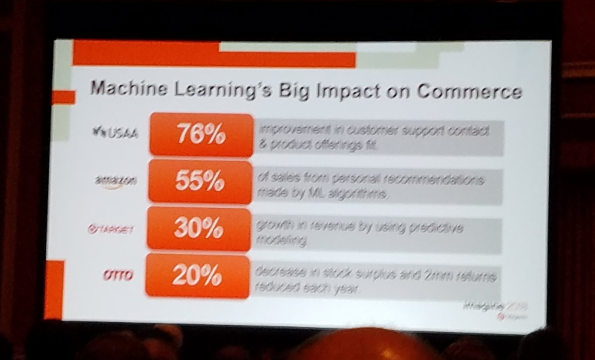 MeaganWhite_: .@Magento's @agarimella shares #machinelearning's big impact on #commerce at #MagentoImagine https://t.co/VBiLOr2gBU