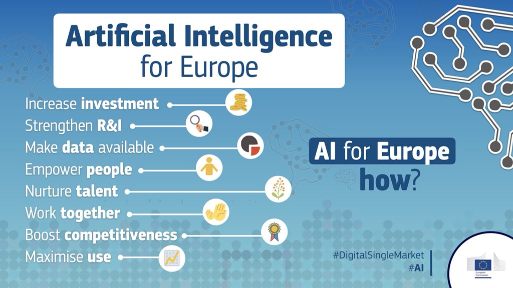 test Twitter Media - Europe needs to invest at least €20 billion in #ArtificialIntelligence by the end of 2020. @EU_Commission is playing its part: today we are giving a boost to researchers so that they can develop the next generation of #AI tech, and to companies, so that they can incorporate them https://t.co/h2hFkQKKxO