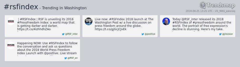 #rsfindex is now trending in #DC  https://t.co/iUalV7Y1Gw https://t.co/FsoGgL0mLQ