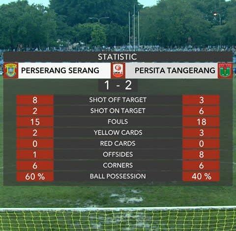 Statistik lengkap pertandingan #Perserang Vs Persita Tangerang • • Perjalanan masih panjang, mari berbenah coach.. https://t.co/f64XTblQcZ