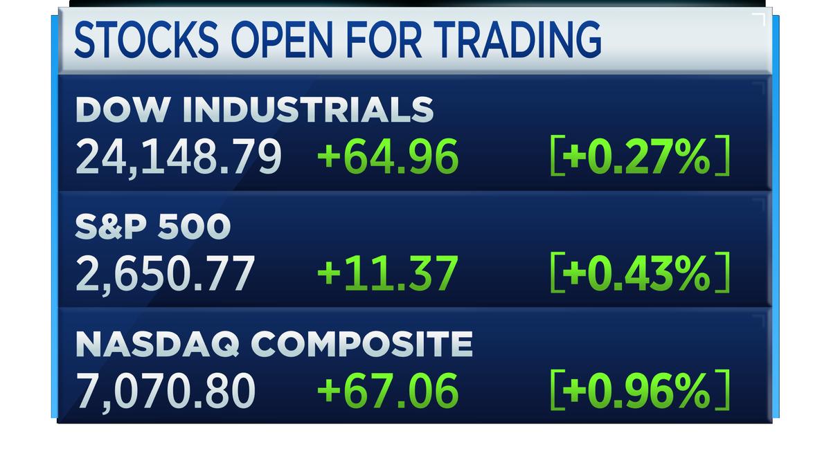 CNBCnow facebook stock