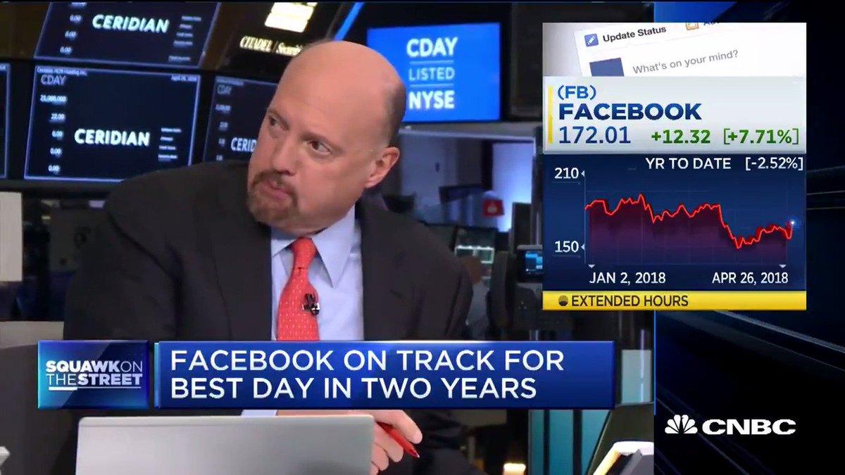 Facebook Stock Surges As Wall  facebook stock