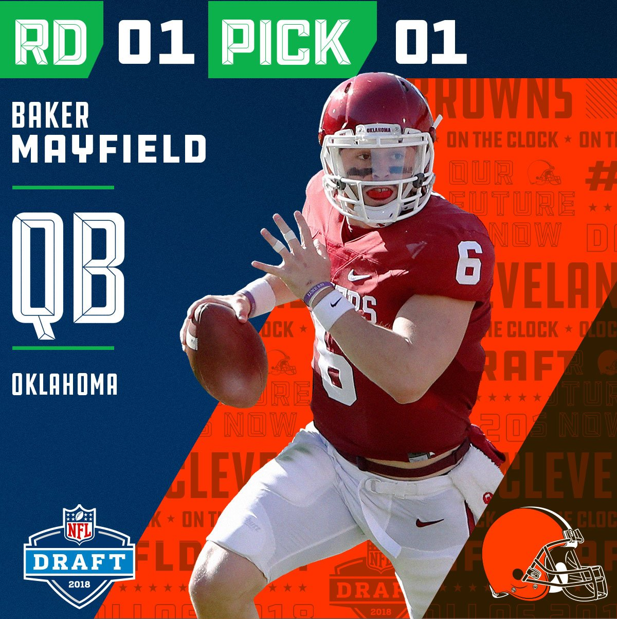 With the #1 overall pick in the 2018 #NFLDraft, the @Browns select @bakermayfield!   ��: NFLN/FOX/ESPN https://t.co/r16uUmj2Xt