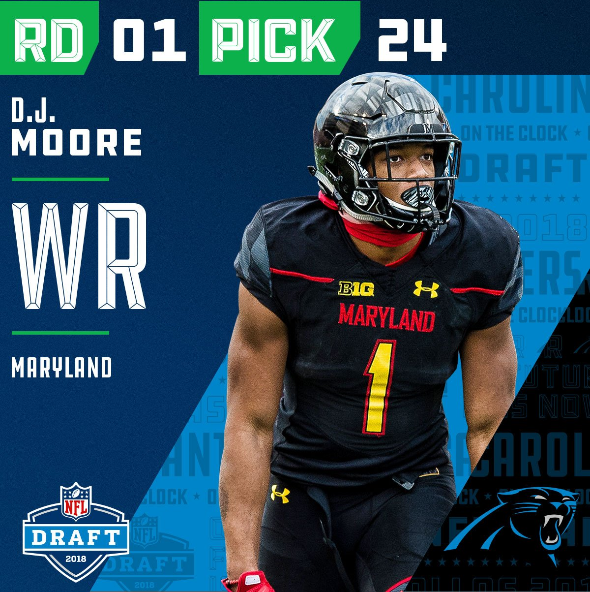 With the #24 overall pick in the 2018 #NFLDraft, the @Panthers select WR #DJMoore (@idjmoore)!  ��: NFLN/FOX/ESPN https://t.co/Qxog59WnaV