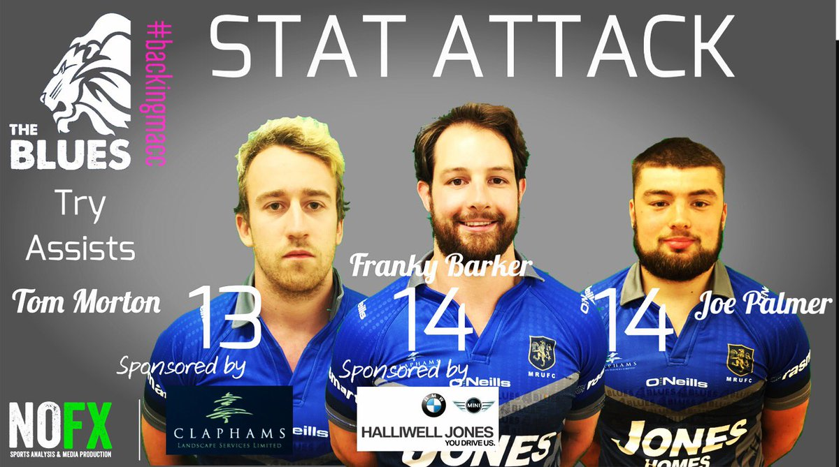test Twitter Media - More data for all you geeks out there! @nofxsportsmedia have provided us well the Try Assist figures and some interesting names come up! @FrankyBarker and Joe Palmer in the top 3 shows how big the pack has been at maul and scrum time #rugbyanalysis #cheshirerugby @TomMorton1010 https://t.co/XO6I8yzoEZ