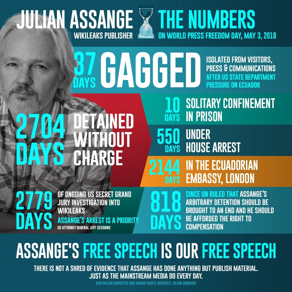 Today marks 37 days that has been gagged & isolated from ...