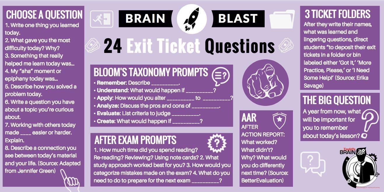 RT @Alex_Corbitt  24 Exit Ticket Questions 📝🎟💡🤔🏆 (by @finleyt) #edchat #education #elearning #edtech #UKEdChat #aussieED #mathchat #edtechchat #leadupchat #cpchat #satchat #satchatoc #satchat #tlchat #tlap #LeadLAP #teaching #elachat #sunchat #joyfulleaders #celebratemonday https://t.co/i1rti3eP32