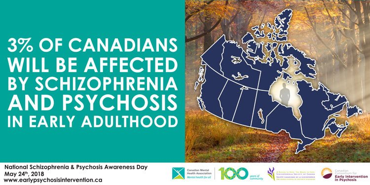 test Twitter Media - 3% of Canadians will be affected by schizophrenia and psychosis in early adulthood – usually between ages of 15-25. Learn more about the warning signs and early symptoms for #NSPAD18 #SupportSZ #CMHA100 https://t.co/1zSjtn7XlV https://t.co/AZzSceSk7I