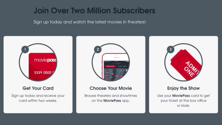 MoviePass parent stock hits new low